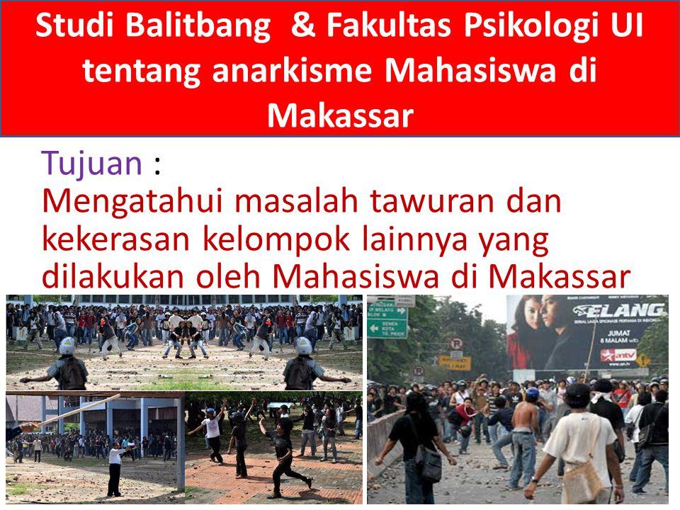 Studi Balitbang & Fakultas Psikologi UI tentang anarkisme Mahasiswa di Makassar