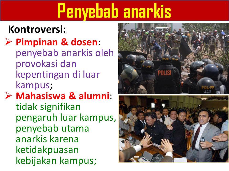 Penyebab anarkis Kontroversi: