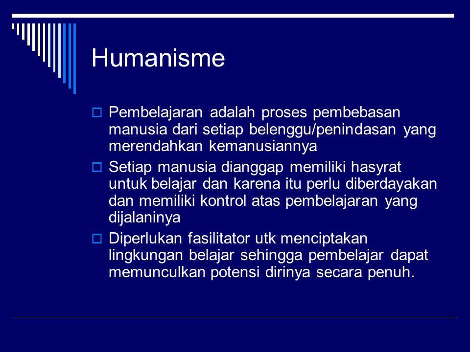 Humanisme Pembelajaran adalah proses pembebasan manusia dari setiap belenggu/penindasan yang merendahkan kemanusiannya.