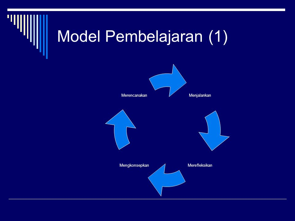 Model Pembelajaran (1)