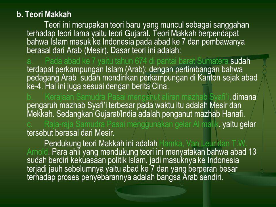 b. Teori Makkah