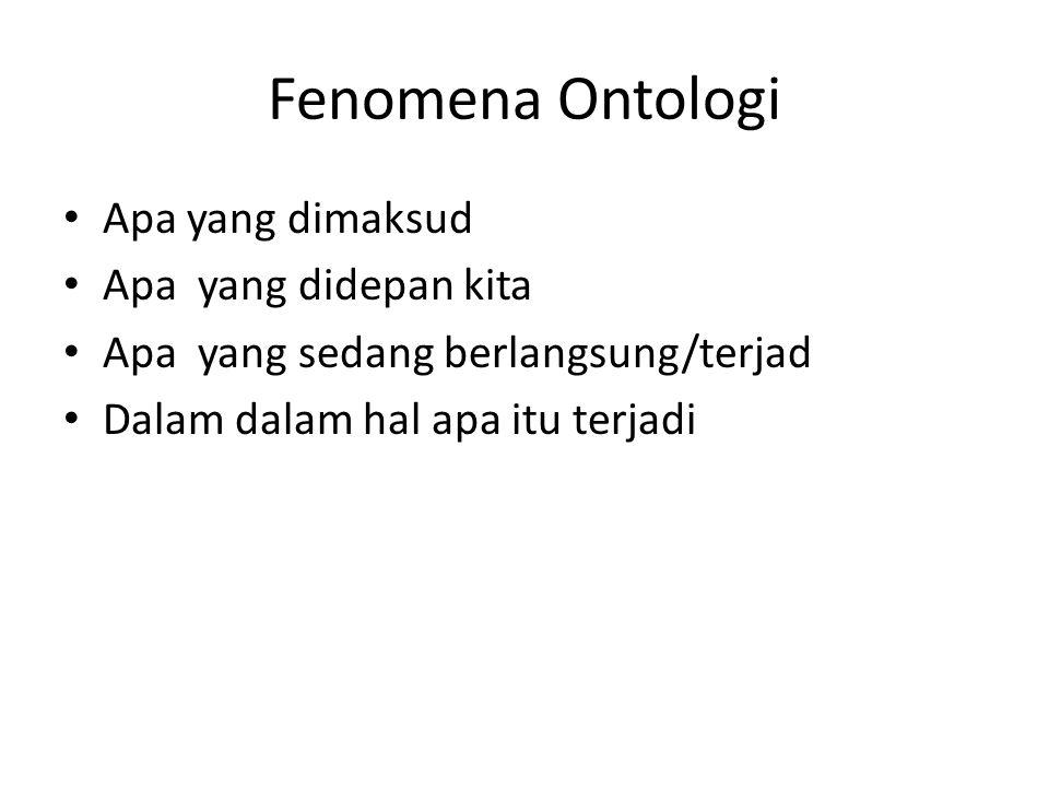 Fenomena Ontologi Apa yang dimaksud Apa yang didepan kita