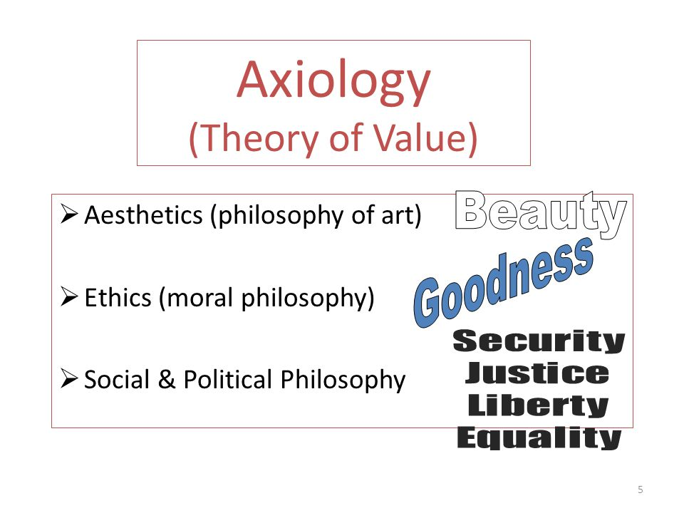 Axiology (Theory of Value)