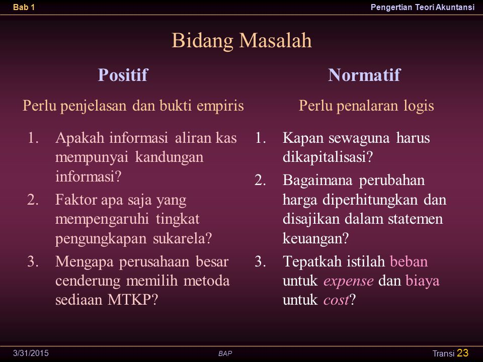 Perlu penjelasan dan bukti empiris