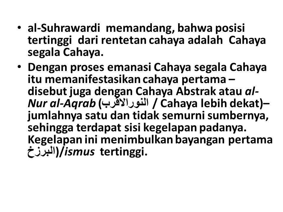 al-Suhrawardi memandang, bahwa posisi tertinggi dari rentetan cahaya adalah Cahaya segala Cahaya.