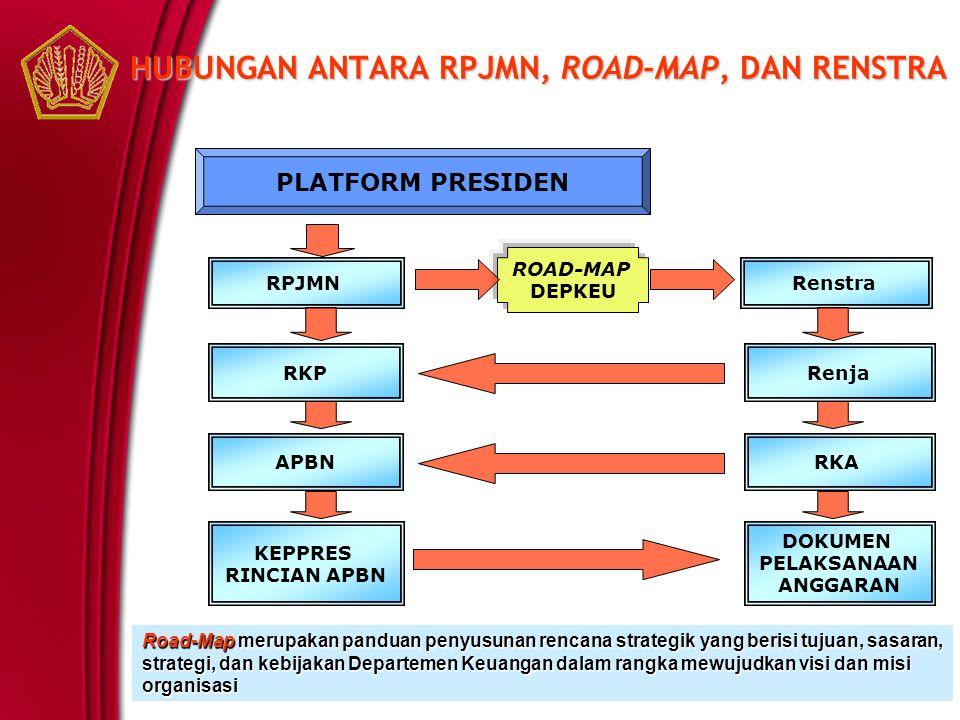 HUBUNGAN ANTARA RPJMN, ROAD-MAP, DAN RENSTRA