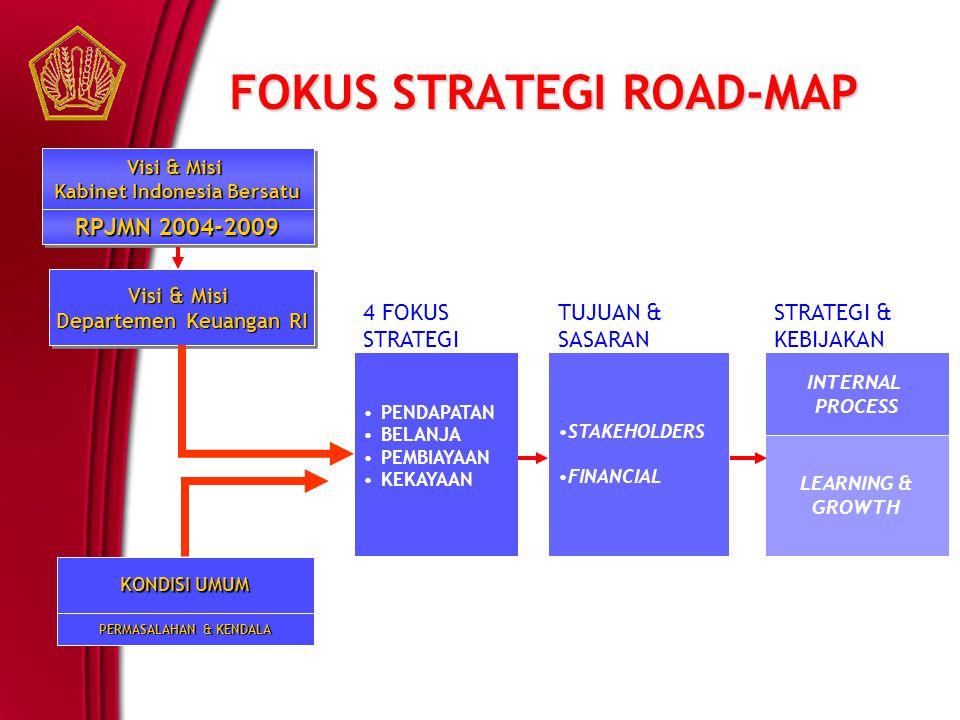 FOKUS STRATEGI ROAD-MAP