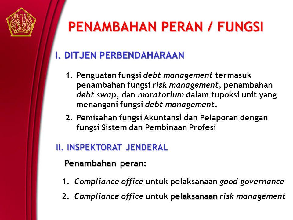 PENAMBAHAN PERAN / FUNGSI II. INSPEKTORAT JENDERAL