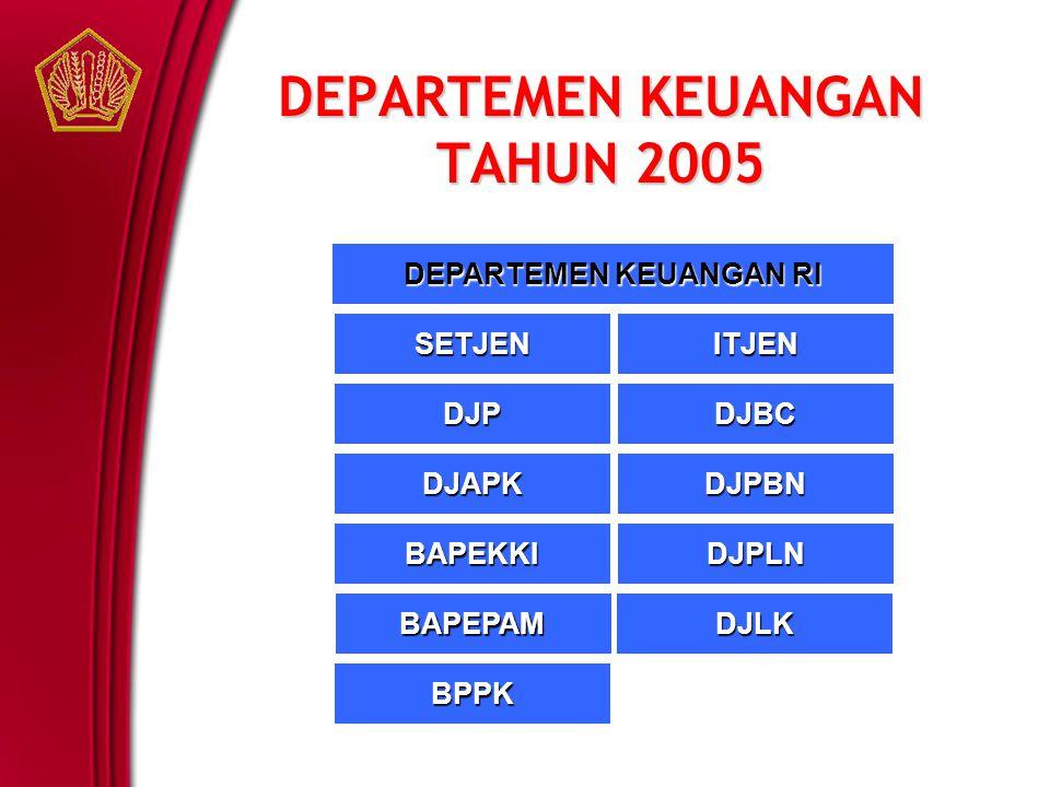 DEPARTEMEN KEUANGAN TAHUN 2005