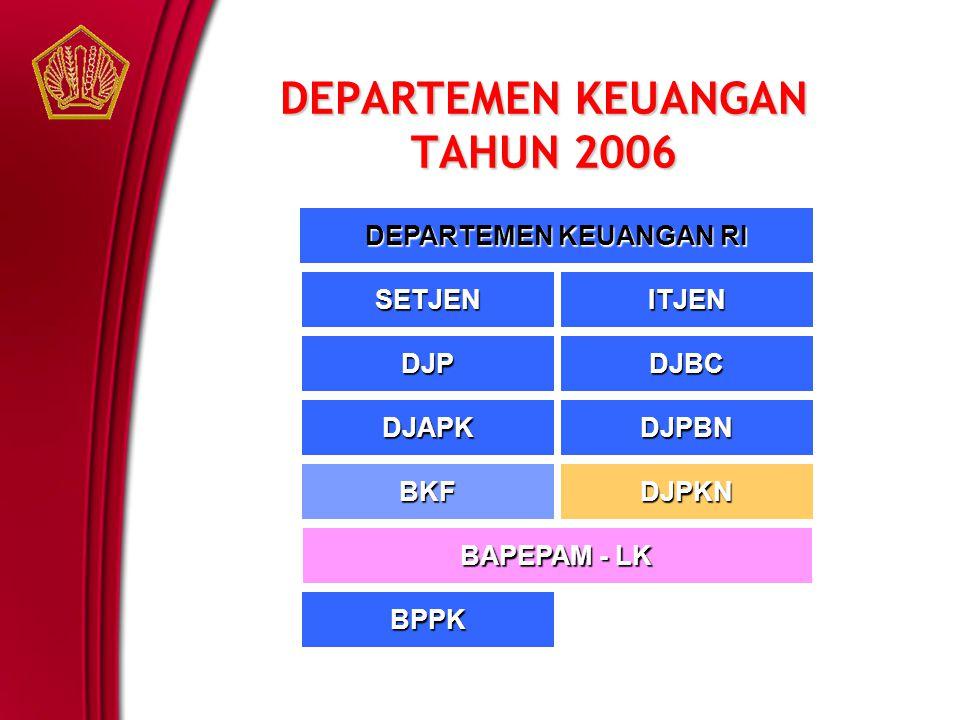 DEPARTEMEN KEUANGAN TAHUN 2006