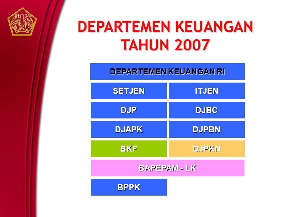 DEPARTEMEN KEUANGAN TAHUN 2007 DEPARTEMEN KEUANGAN RI