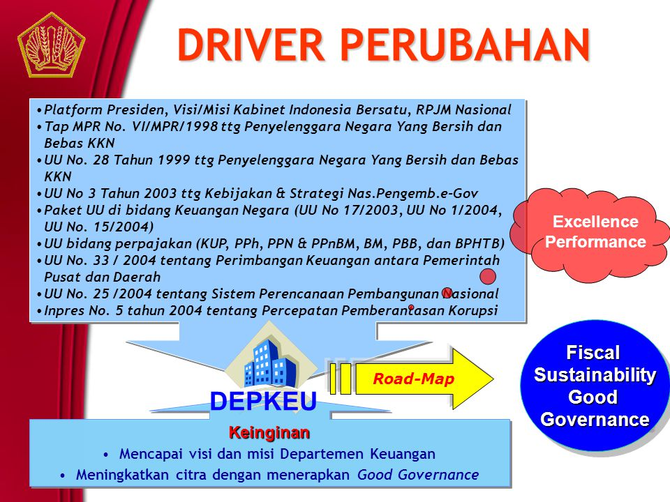 DRIVER PERUBAHAN DEPKEU Fiscal Sustainability Good Governance
