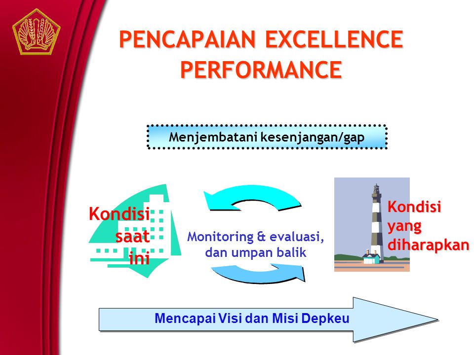 PENCAPAIAN EXCELLENCE PERFORMANCE