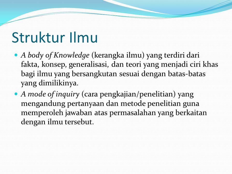 Struktur Ilmu