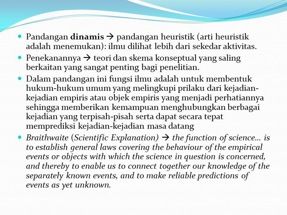 Pandangan dinamis  pandangan heuristik (arti heuristik adalah menemukan): ilmu dilihat lebih dari sekedar aktivitas.