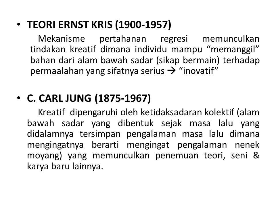 TEORI ERNST KRIS (1900-1957) C. CARL JUNG (1875-1967)