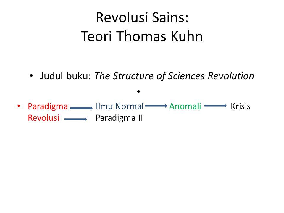 Revolusi Sains: Teori Thomas Kuhn