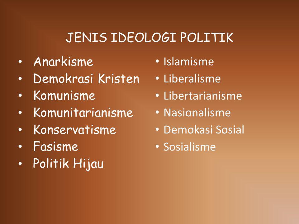 JENIS IDEOLOGI POLITIK
