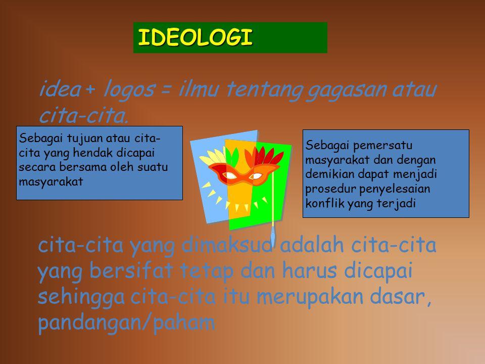 idea + logos = ilmu tentang gagasan atau cita-cita.