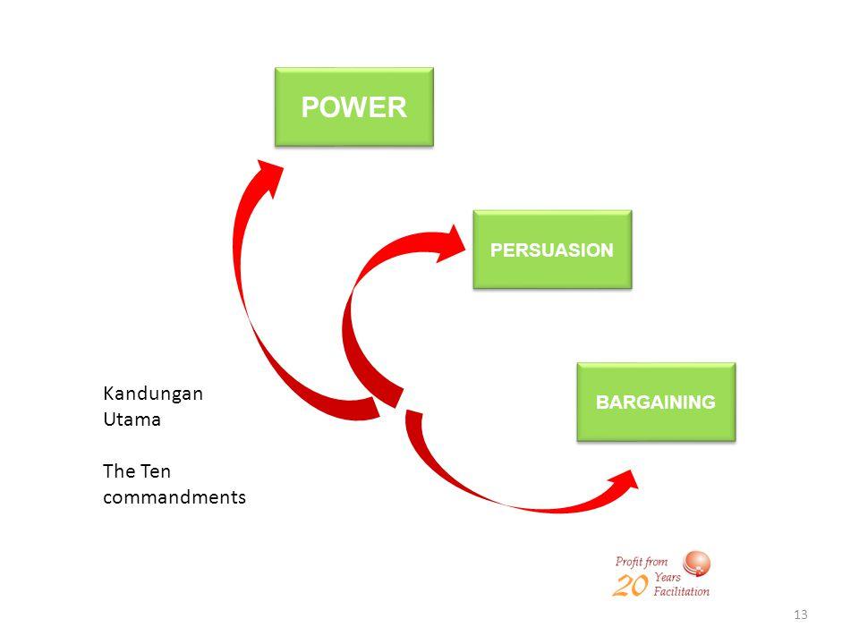 POWER PERSUASION BARGAINING Kandungan Utama The Ten commandments