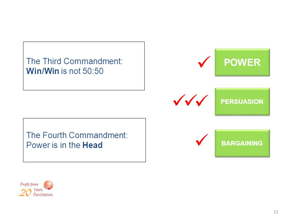 POWER The Third Commandment: Win/Win is not 50:50