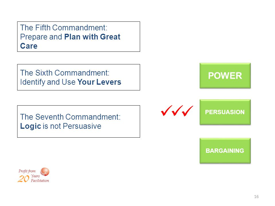 POWER The Fifth Commandment: Prepare and Plan with Great Care