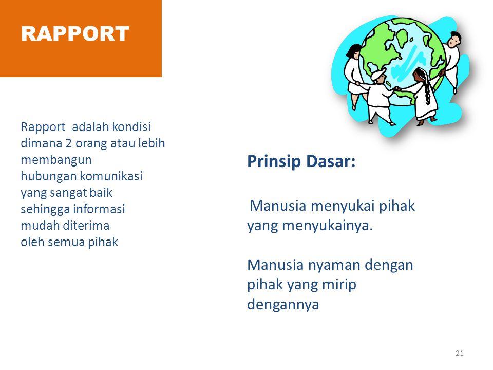 RAPPORT Prinsip Dasar: