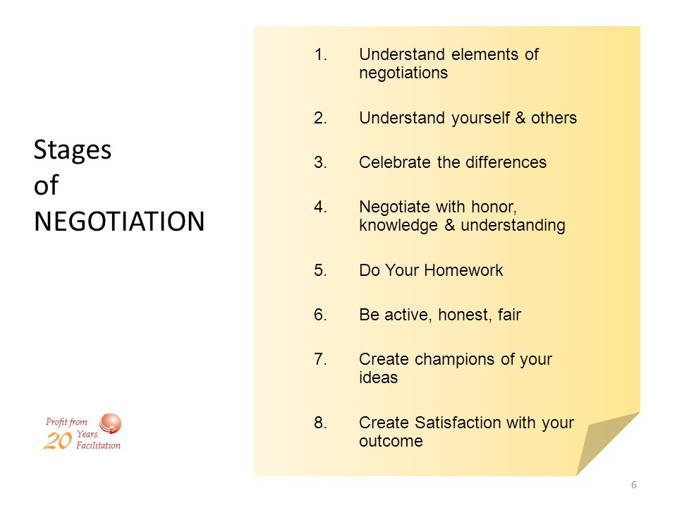 Stages of NEGOTIATION Understand elements of negotiations