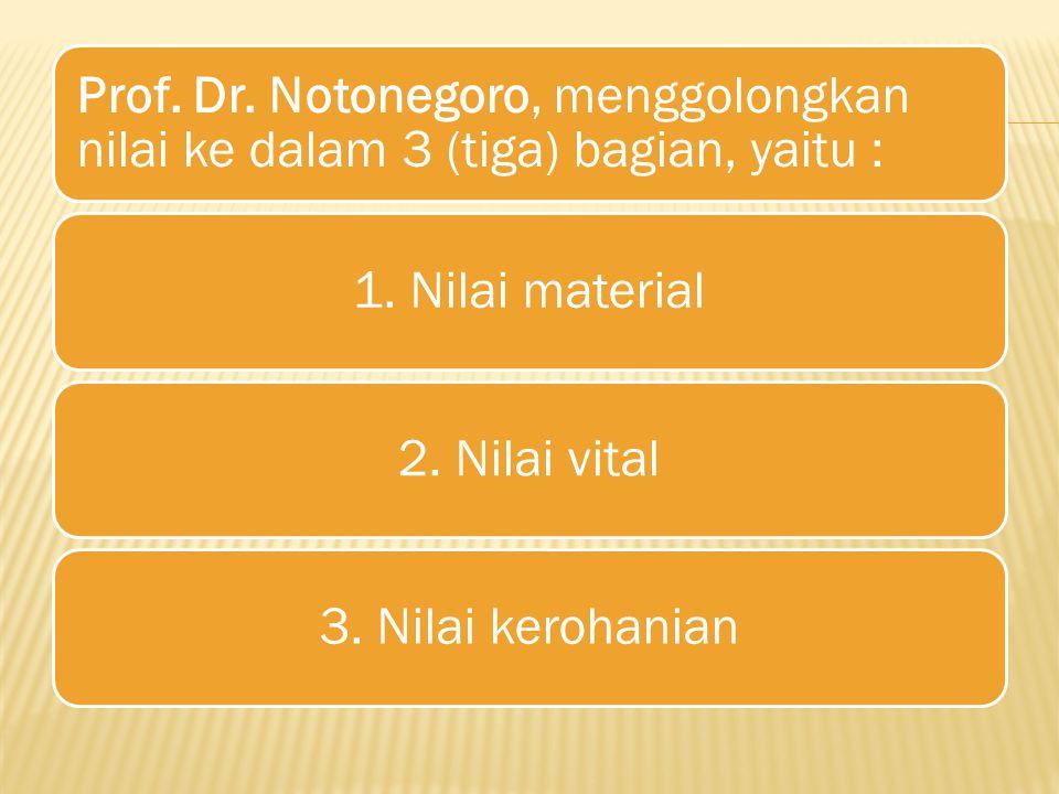 Prof. Dr. Notonegoro, menggolongkan nilai ke dalam 3 (tiga) bagian, yaitu :