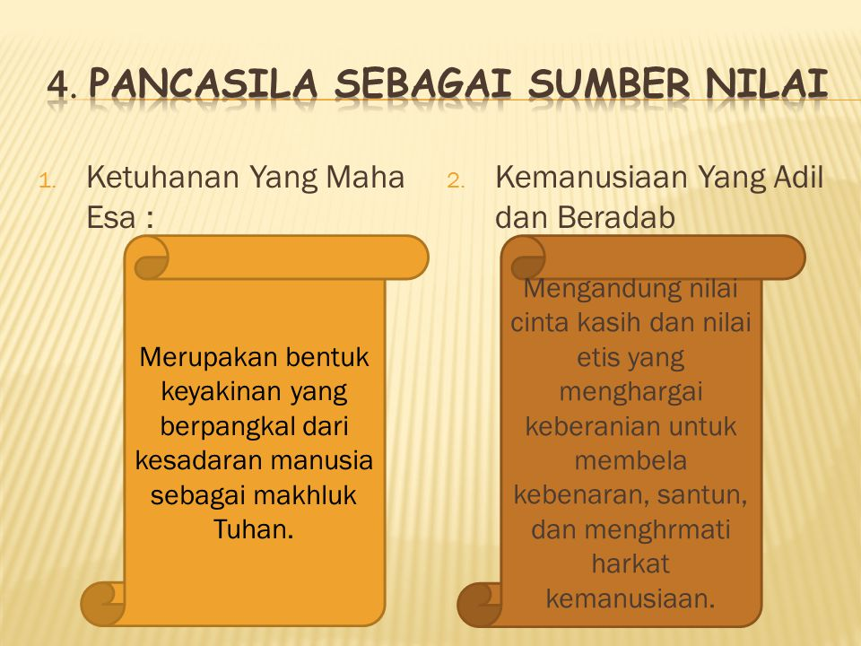 4. Pancasila sebagai Sumber Nilai