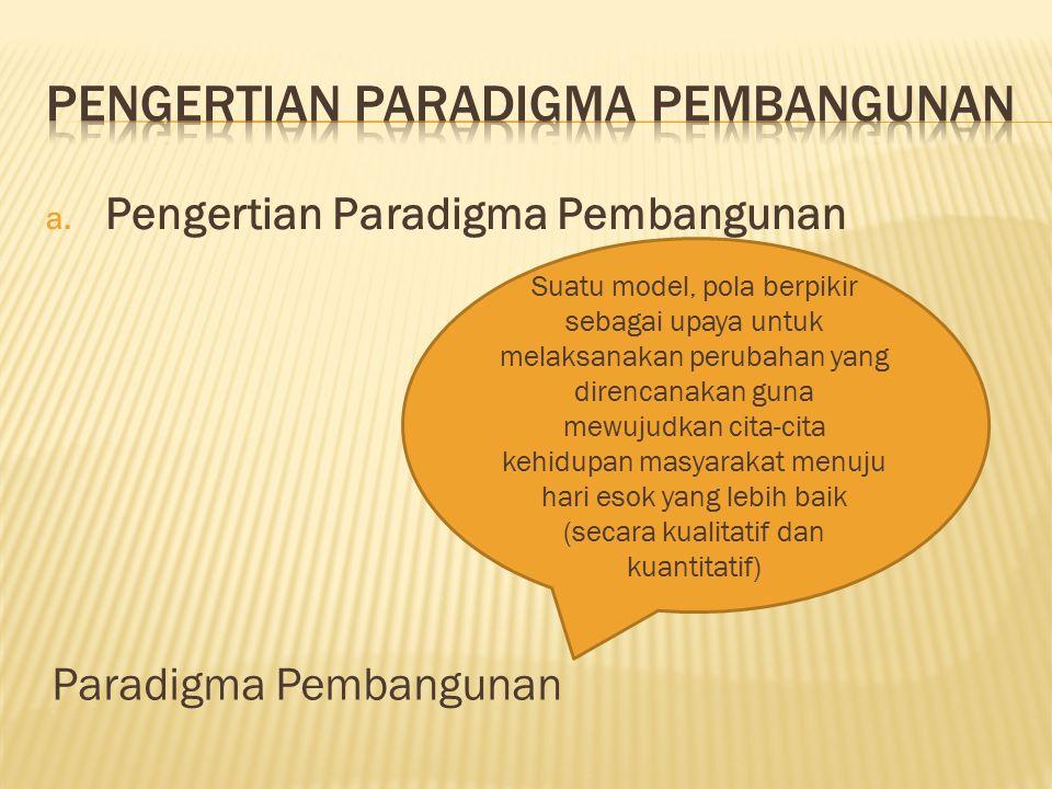 Pengertian paradigma pembangunan