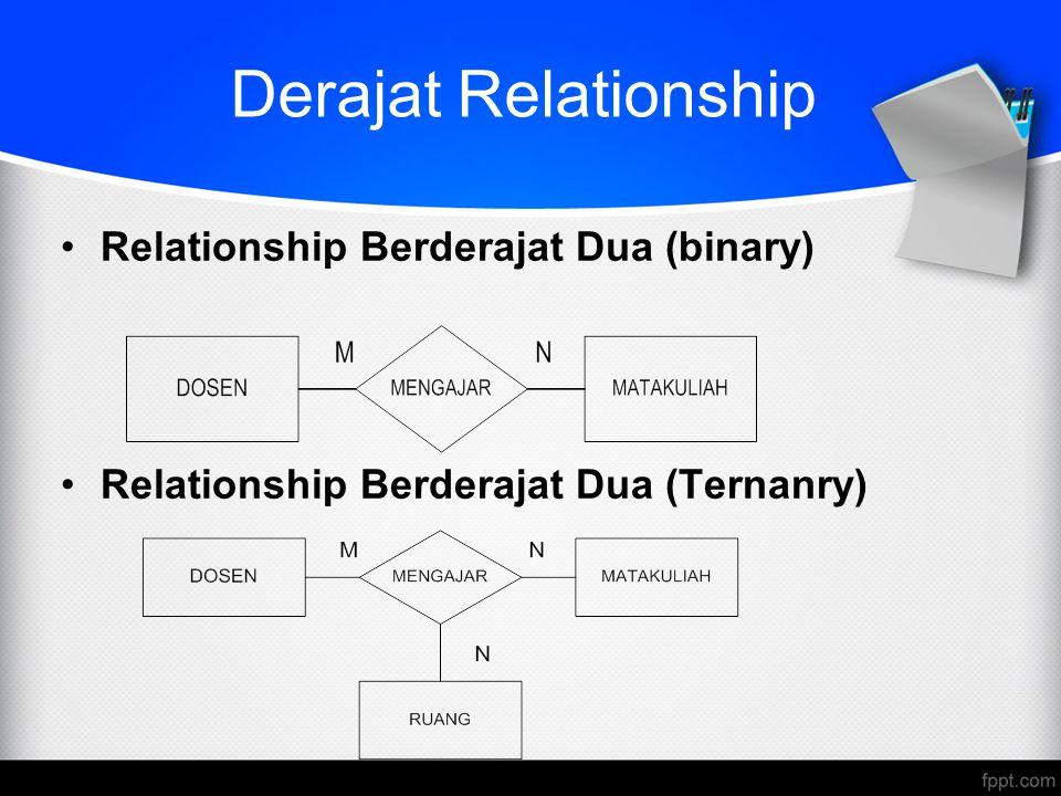 Derajat Relationship Relationship Berderajat Dua (binary)