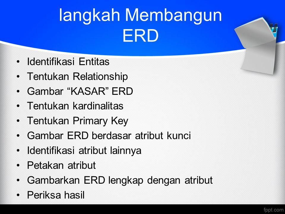 langkah Membangun ERD Identifikasi Entitas Tentukan Relationship