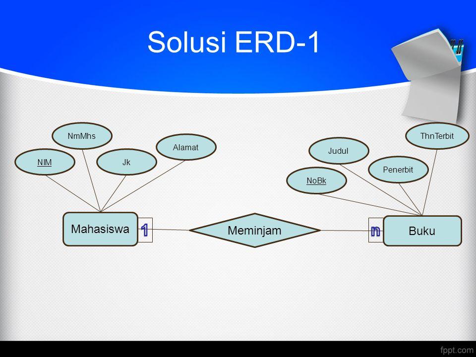 Solusi ERD-1 1 n Mahasiswa Meminjam Buku NmMhs ThnTerbit Alamat Judul