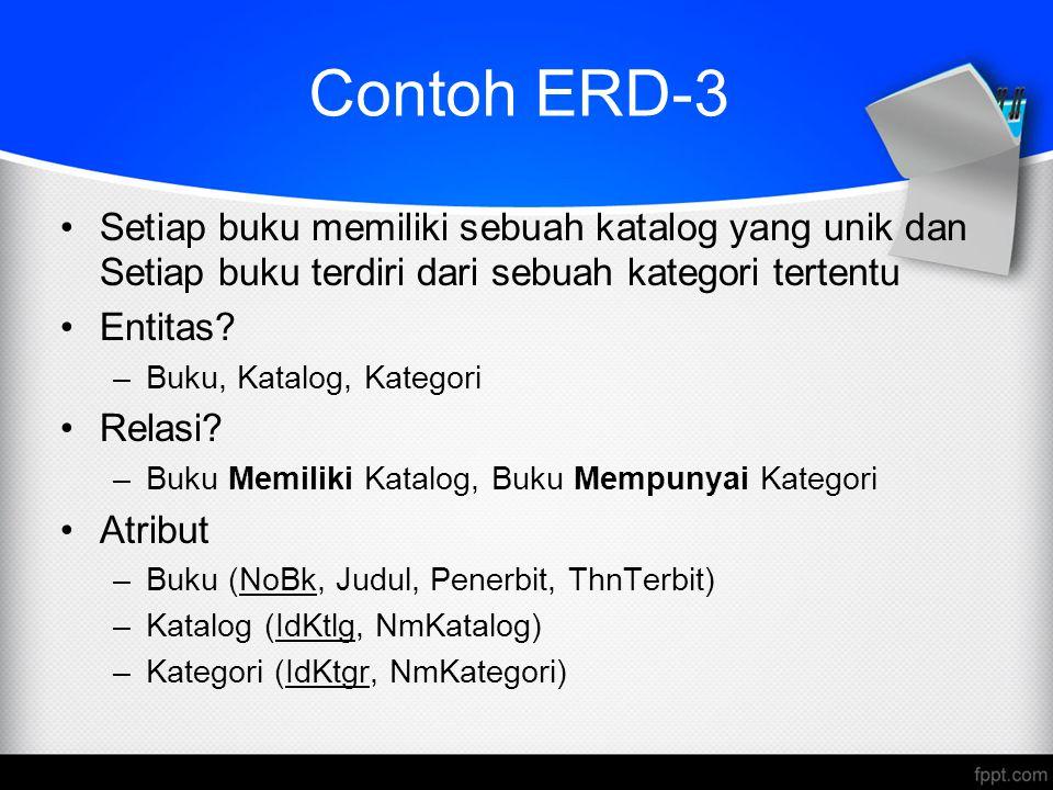 Contoh ERD-3 Setiap buku memiliki sebuah katalog yang unik dan Setiap buku terdiri dari sebuah kategori tertentu.
