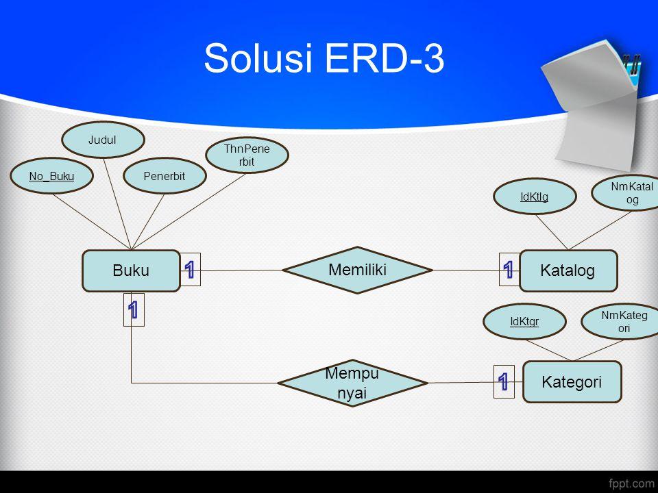 Solusi ERD-3 1 1 1 1 Buku Memiliki Katalog Mempunyai Kategori Judul