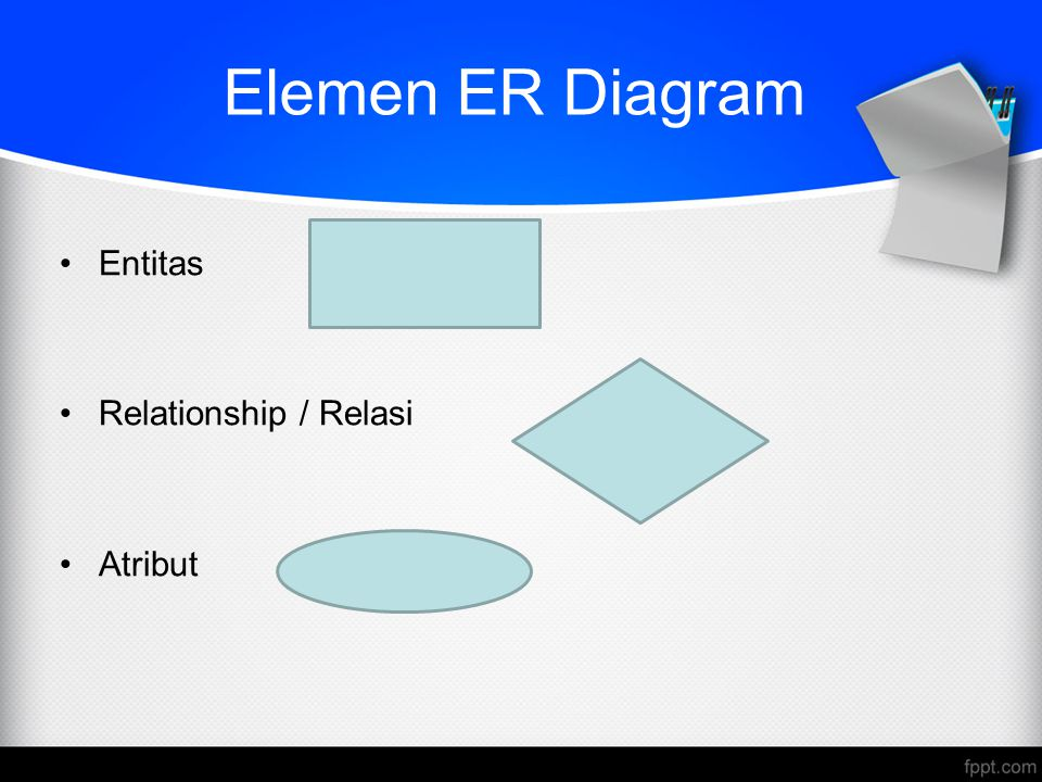 Elemen ER Diagram Entitas Relationship / Relasi Atribut