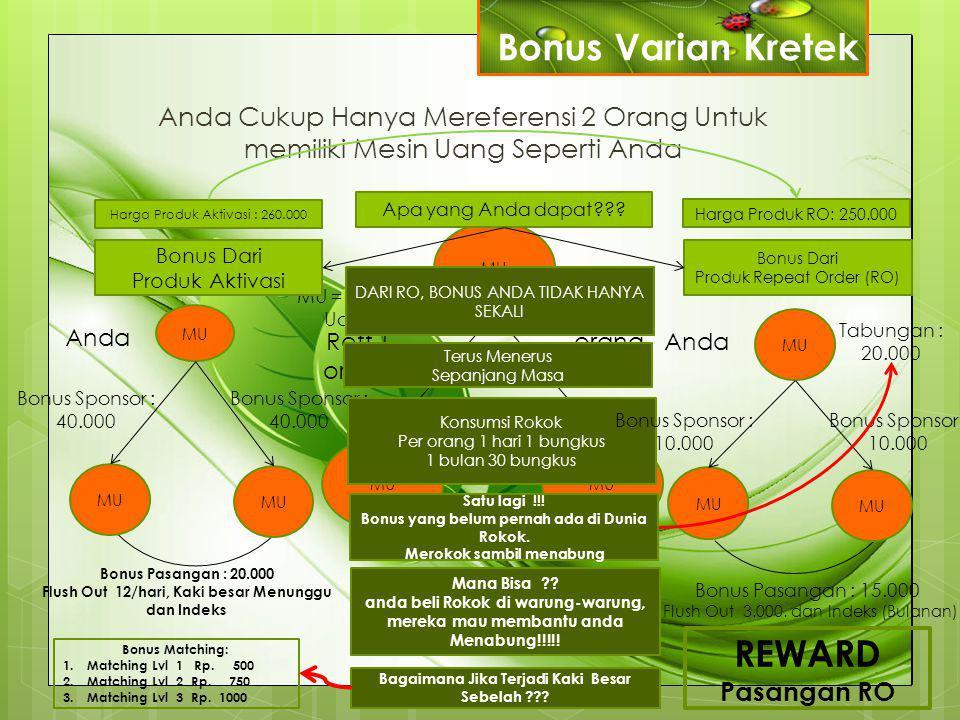 Bonus Varian Kretek REWARD