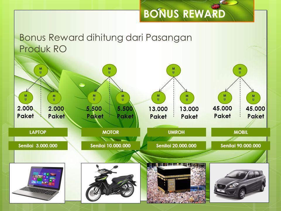 BONUS REWARD Bonus Reward dihitung dari Pasangan Produk RO 2.000 Paket