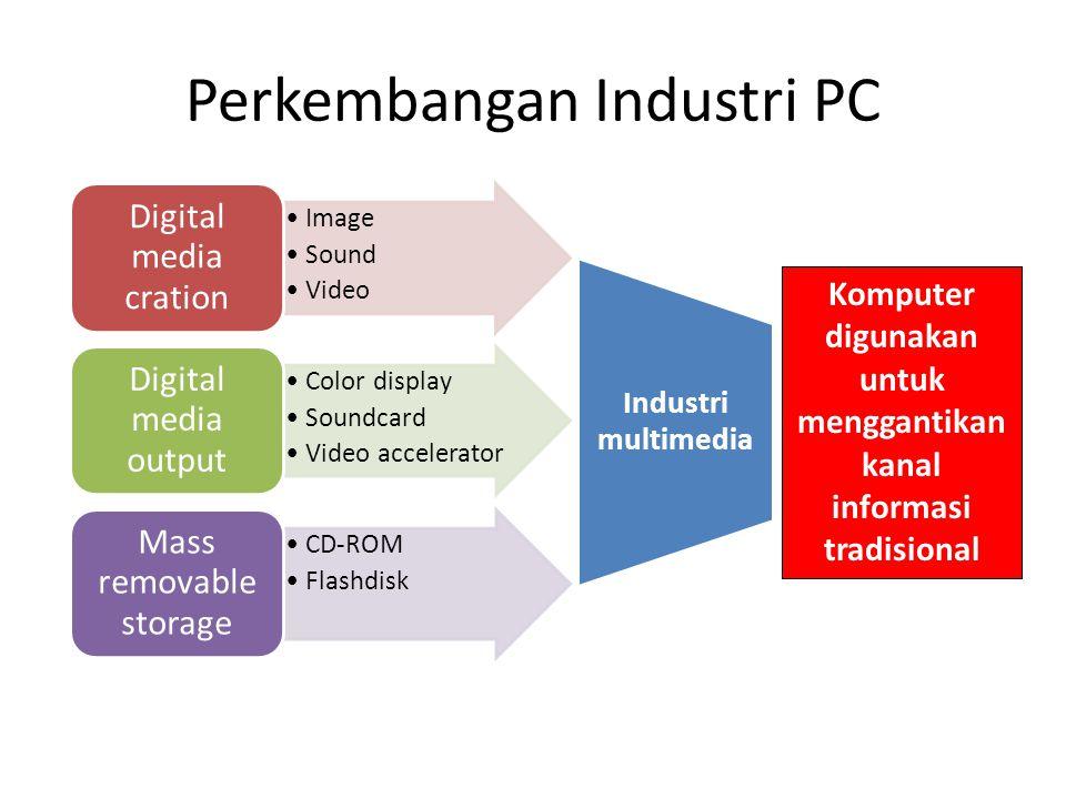 Perkembangan Industri PC