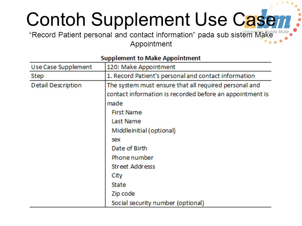 Contoh Supplement Use Case Record Patient personal and contact information pada sub sistem Make Appointment