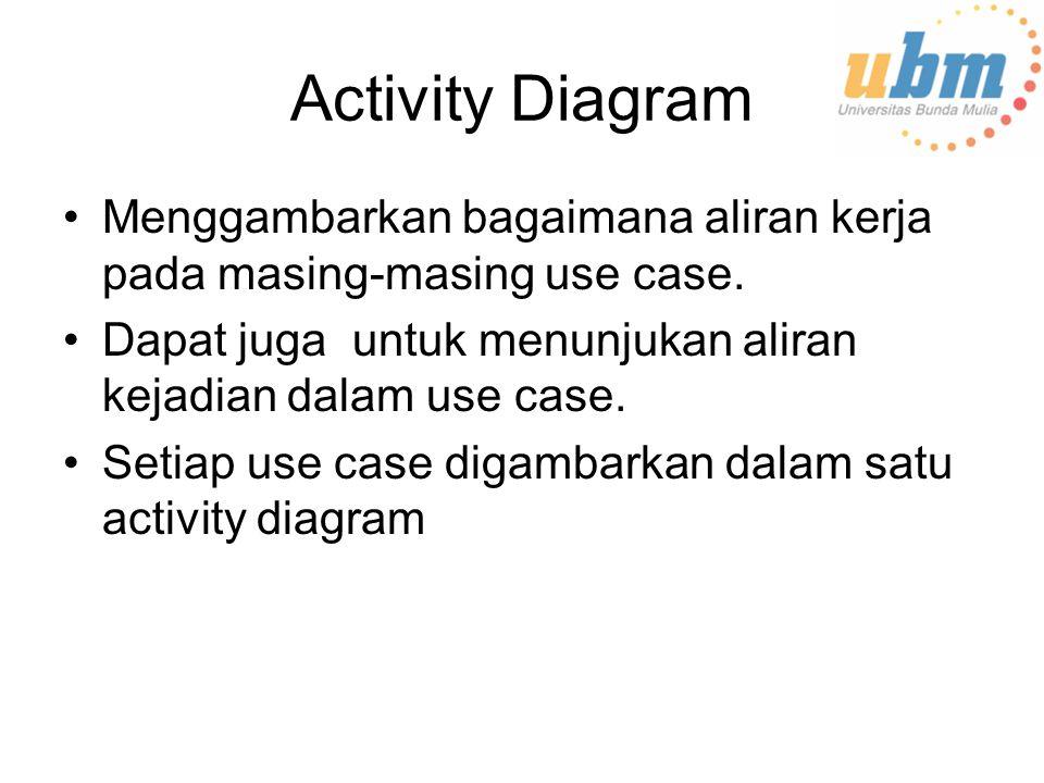 Activity Diagram Menggambarkan bagaimana aliran kerja pada masing-masing use case. Dapat juga untuk menunjukan aliran kejadian dalam use case.