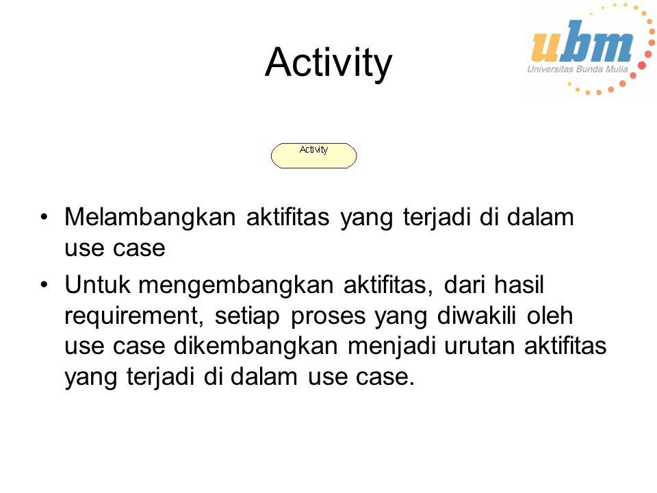 Activity Melambangkan aktifitas yang terjadi di dalam use case