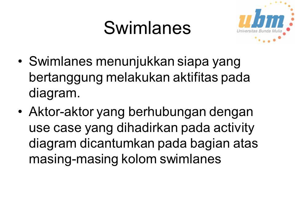 Swimlanes Swimlanes menunjukkan siapa yang bertanggung melakukan aktifitas pada diagram.