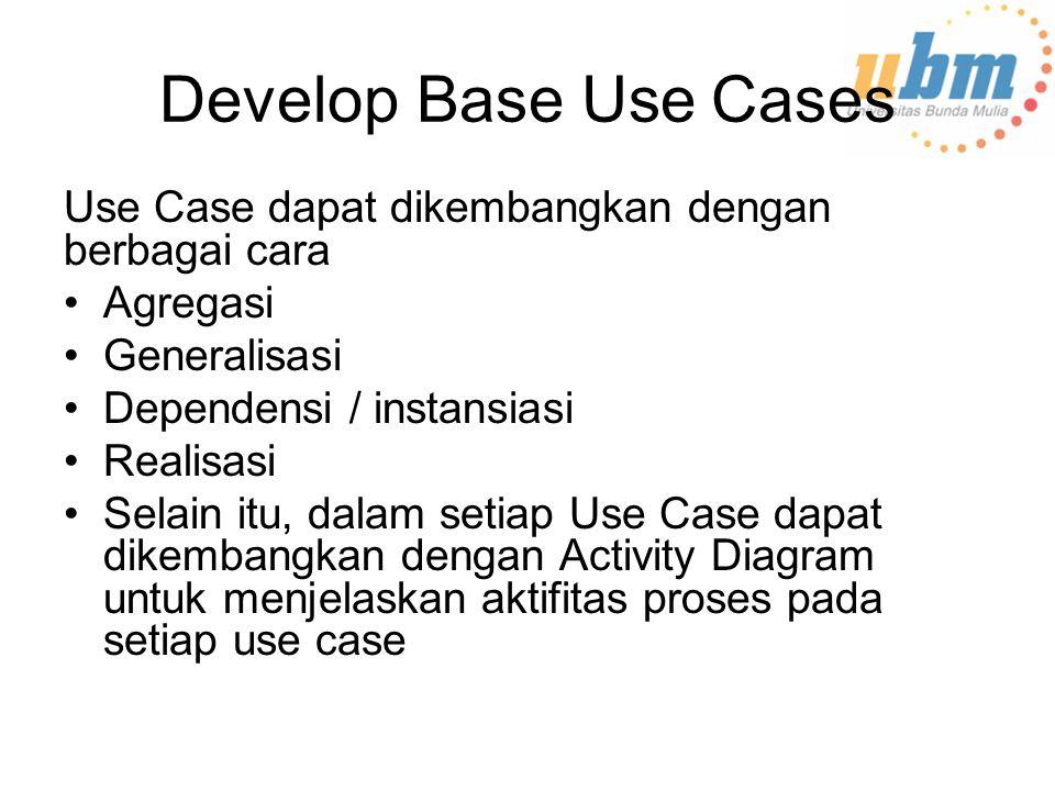 Develop Base Use Cases Use Case dapat dikembangkan dengan berbagai cara. Agregasi. Generalisasi. Dependensi / instansiasi.