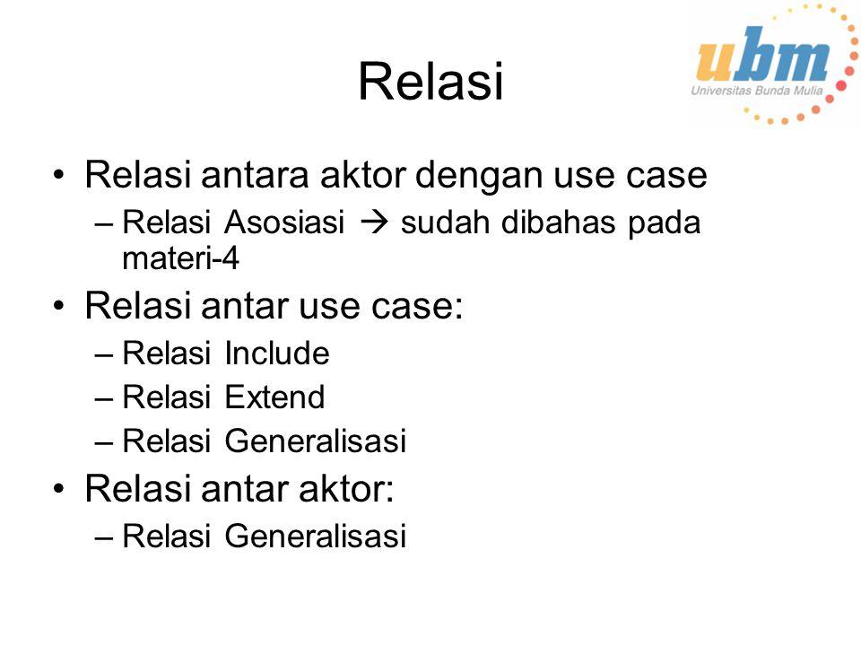 Relasi Relasi antara aktor dengan use case Relasi antar use case: