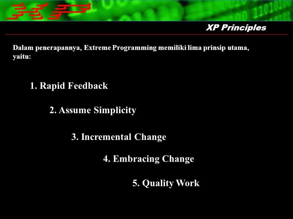 1. Rapid Feedback 2. Assume Simplicity 3. Incremental Change