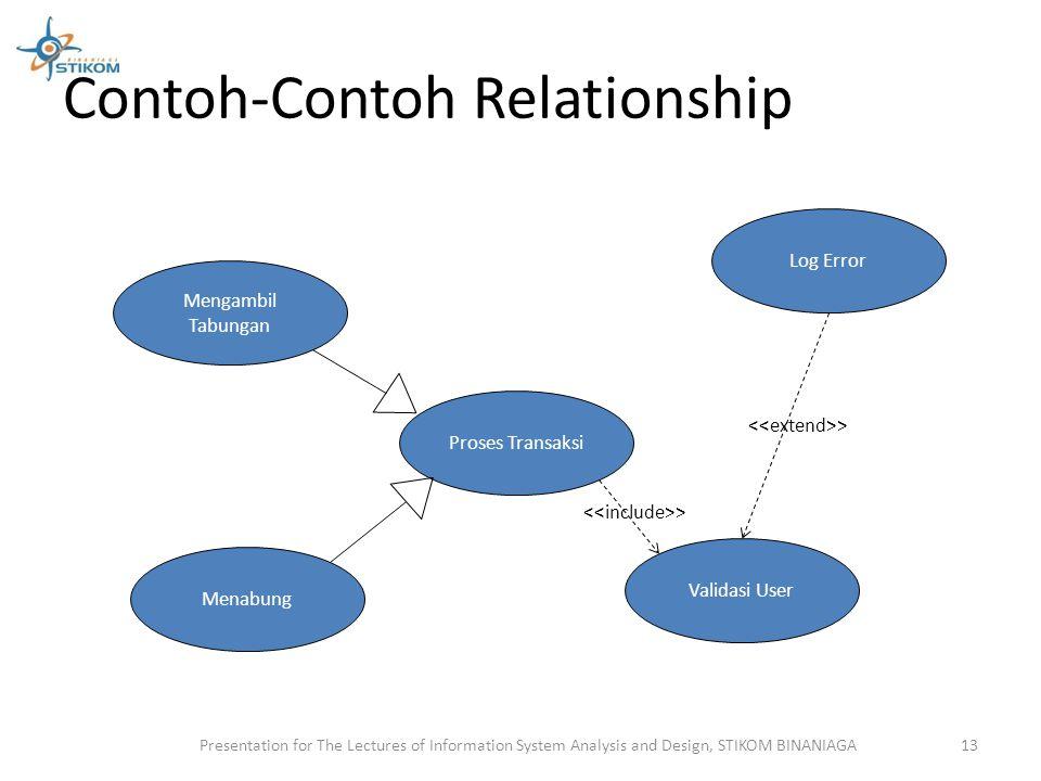 Contoh-Contoh Relationship