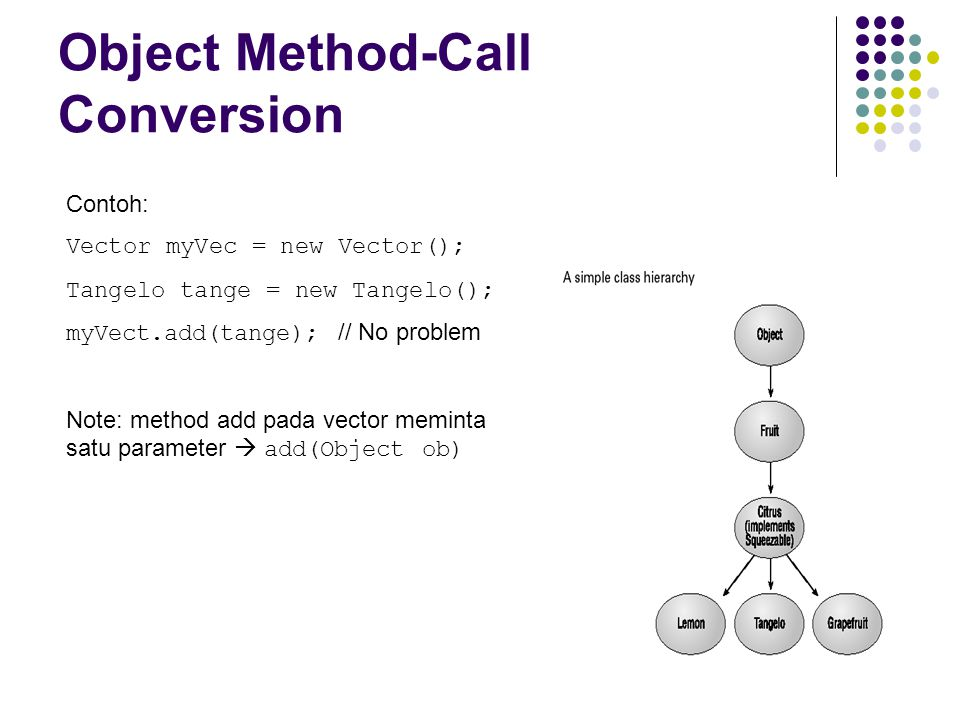 Object Method-Call Conversion