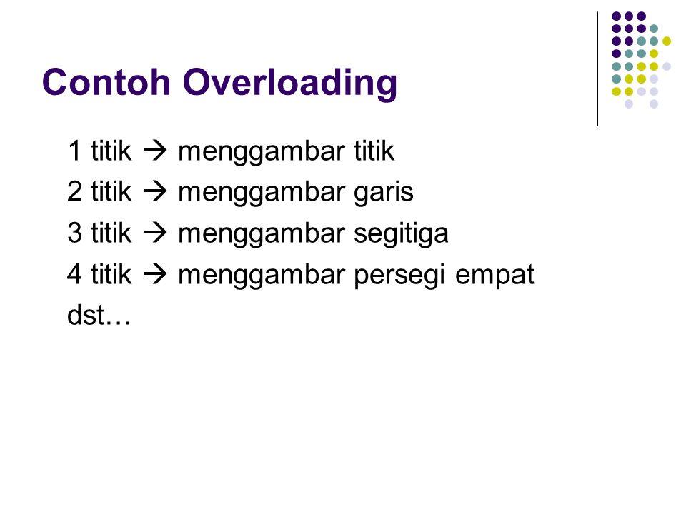 Contoh Overloading 1 titik  menggambar titik